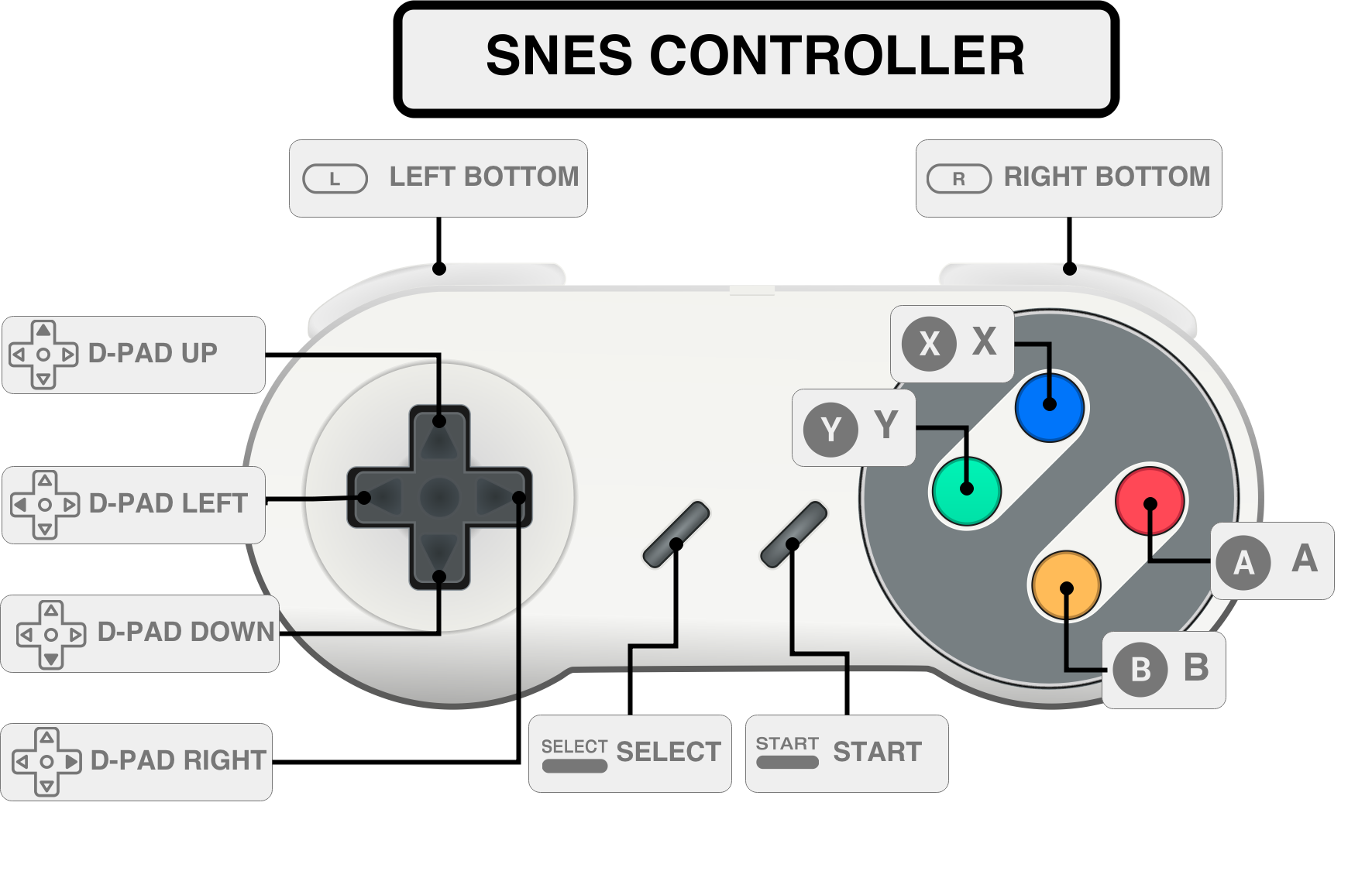 printable wiring diagram symbols with Raspberry Pi Xbox Controller on Schematic Symbols Chart Answers further 2JZ GTE 20JZS147 20Aristo 20Engine 20Wiring further Printable Hd Ladder Diagrams additionally Electronic Schematic Template furthermore Open Symbol Font.