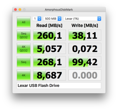 Lexar JumpDrive P20 Memoria Flash USB 3.0, 64GB